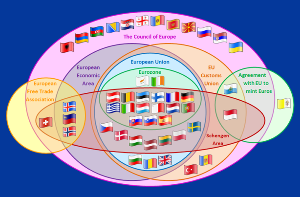 Supranational_European_Bodies